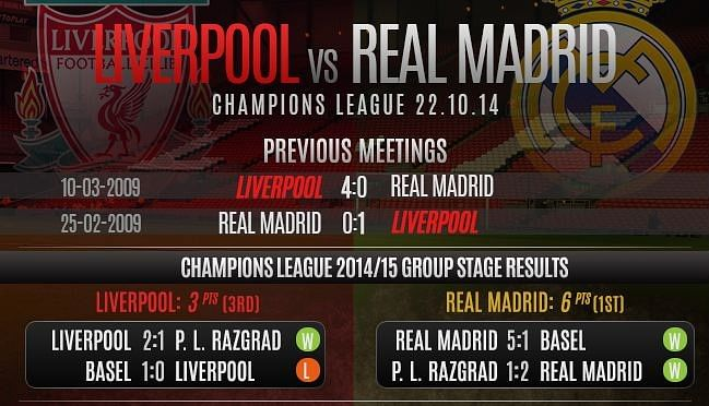 Champions League - Liverpool vs Real Madrid