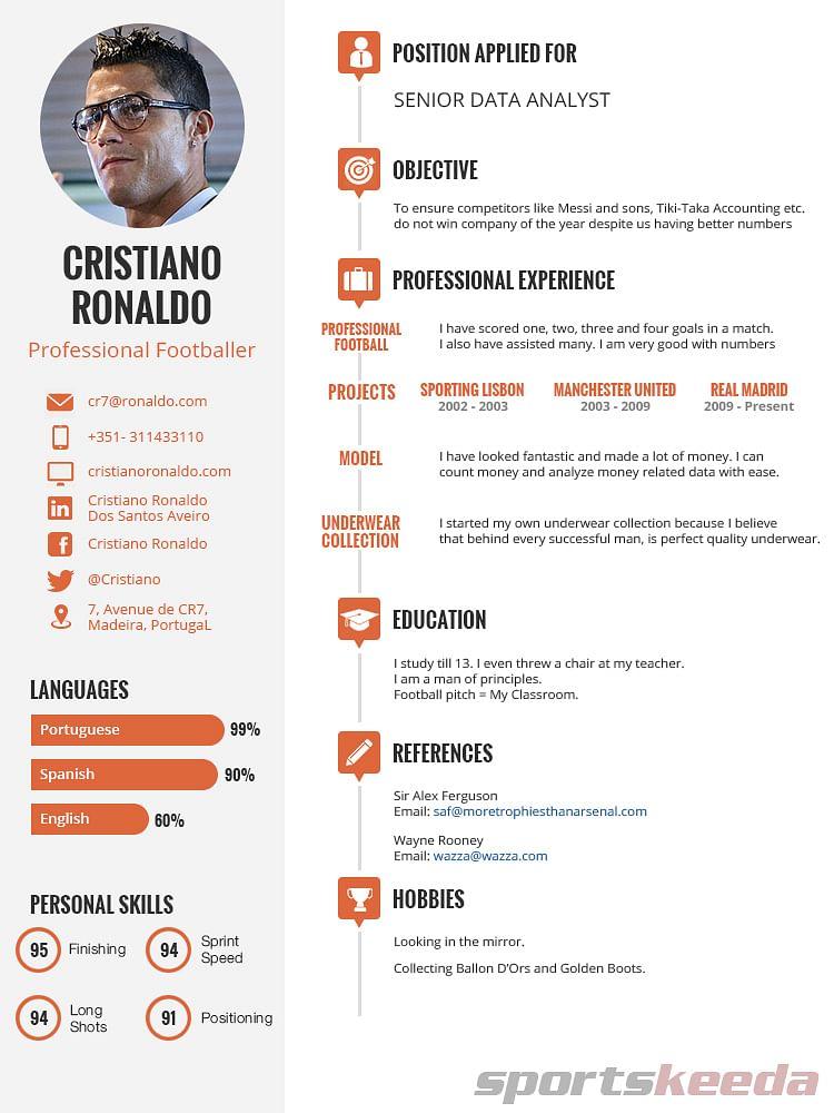 Cristiano Ronaldo's post-retirement CV