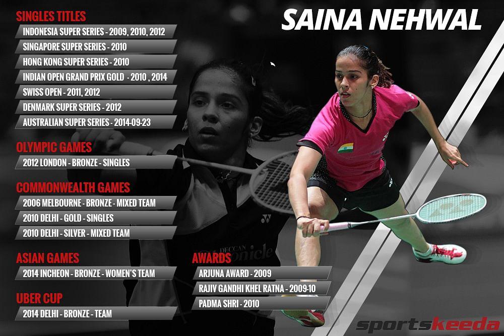 Saina Nehwal career stats so far