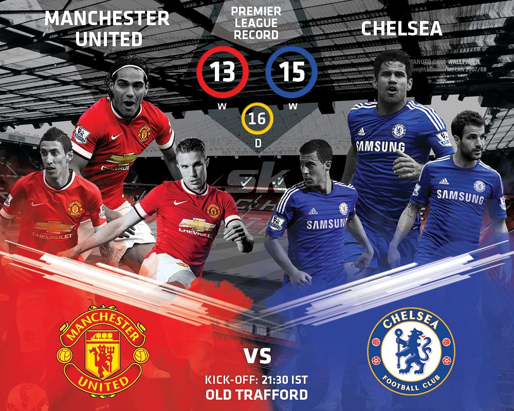 Manchester United vs Chelsea 2014 Wallpaper Epl Manchester United v