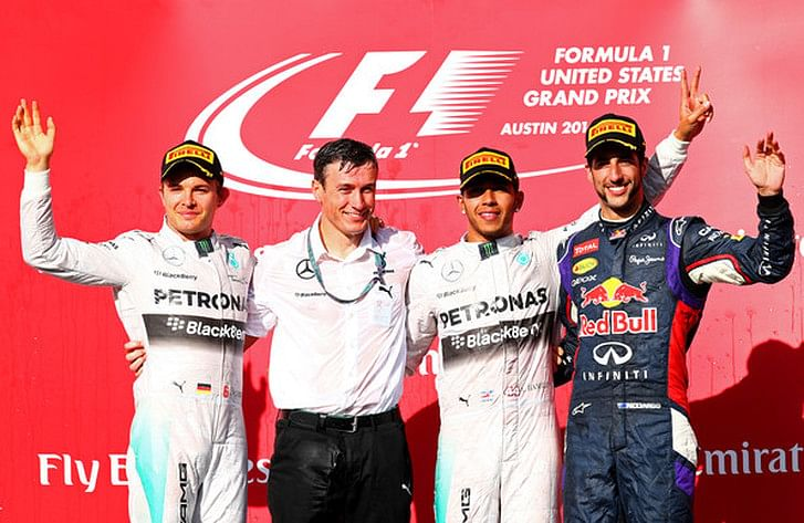 Top 10 Tweets from the US Grand Prix