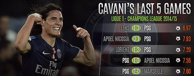Can Zlatan Ibrahimovic and Edinson Cavani play together at Paris Saint-Germain?