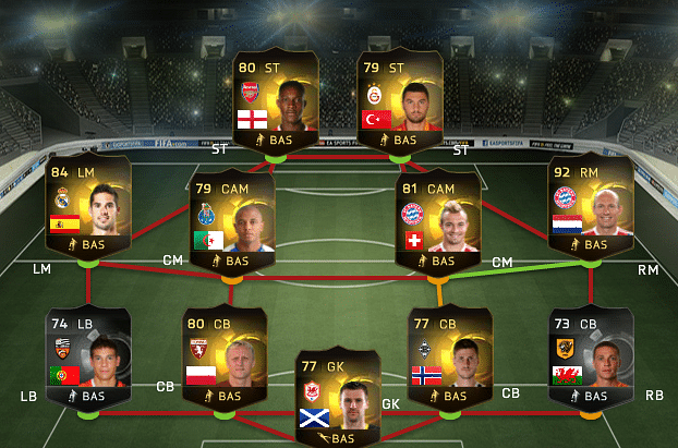FIFA 15: Team of the Week 10