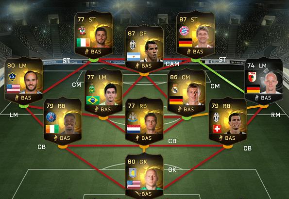 FIFA 15: Team of the Week 9