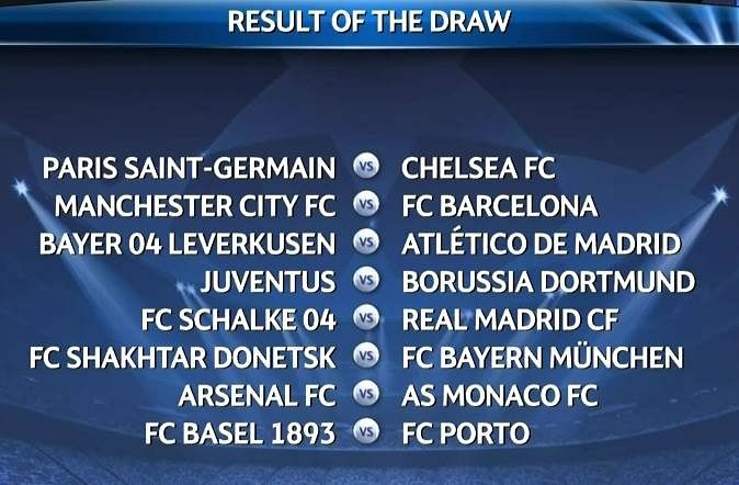 UEFA Champions League Round of 16 Complete Preview: At the time of the draw