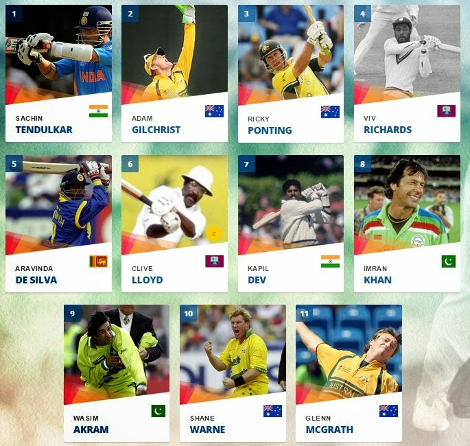 My Greatest World Cup XI