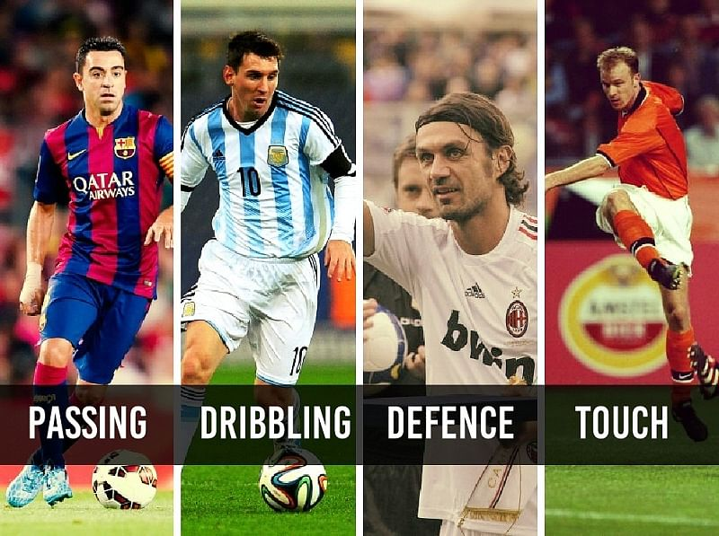 Attributes that define each nation's footballers the best
