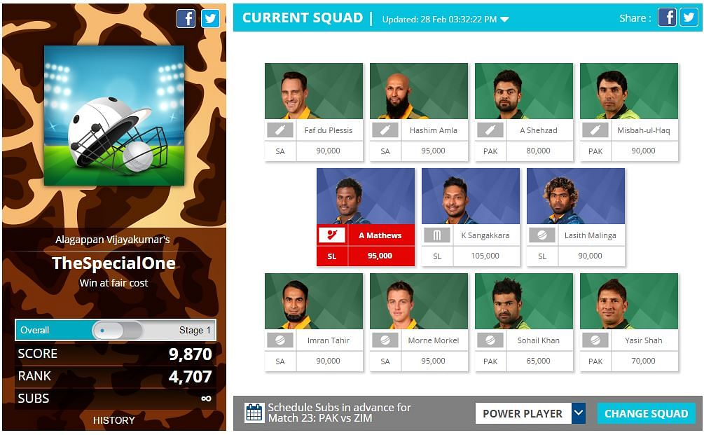 World Cup Fantasy Guru: Phase 2 calls for Pakistan players