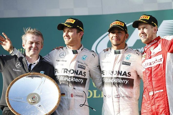 Top 10 Tweets from the 2015 Australian Grand Prix