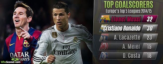 El Clasico: Comparing Messi-Suarez-Neymar vs Benzema-Bale-Cristiano