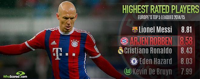Player Focus: Relentless Robben continuing Bayern Munich development under Pep Guardiola