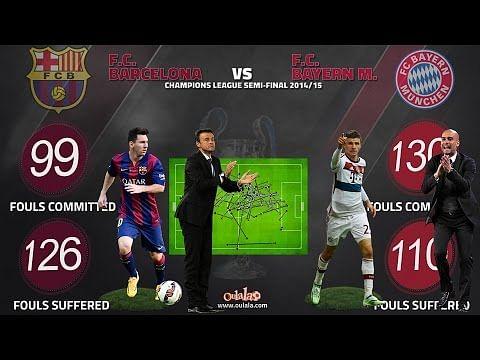Video: Barcelona vs Bayern Munich - Champions League semi-final Preview