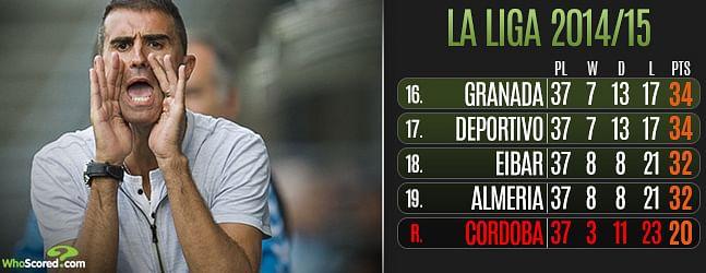 La Liga's Relegation Showdown