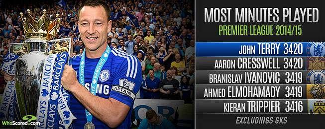 Jose Mourinho tactics at Chelsea inspire John Terry's return to defensive dominance