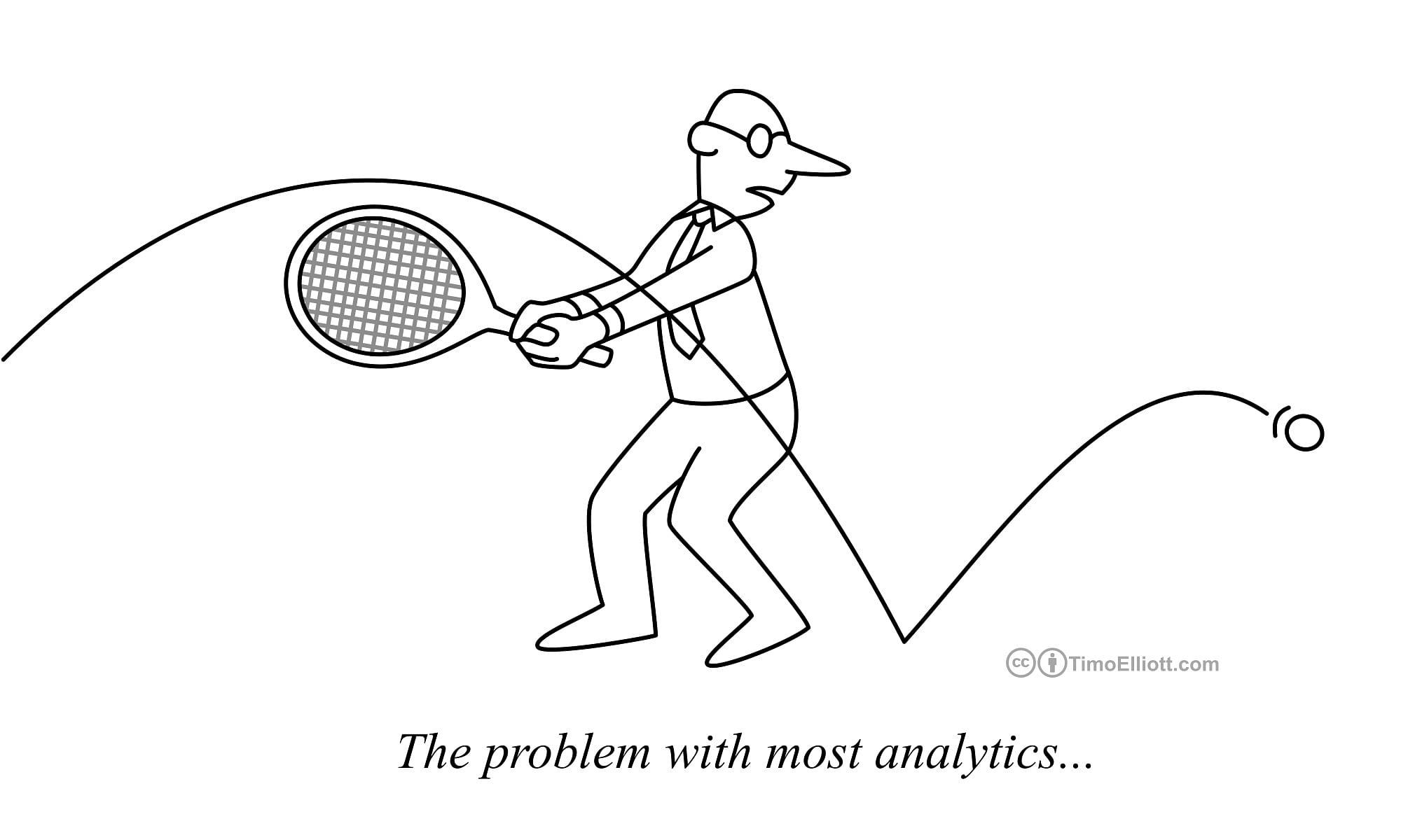 Tennis vs Analytics: Love-all, Play!