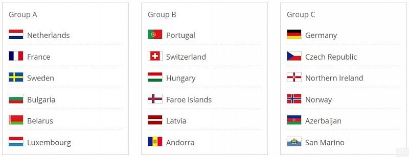 euro world cup groups