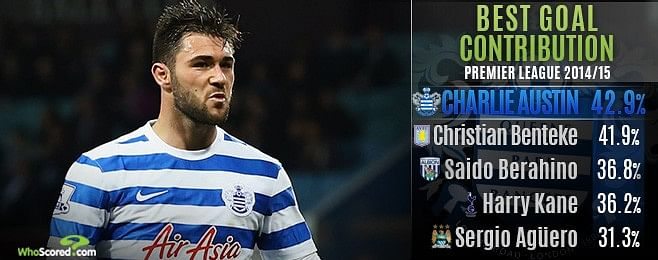 Charlie Austin deserves a second chance in the Premier League