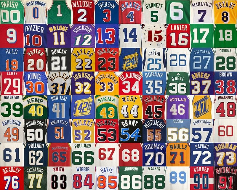 The most iconic NBA jersey numbers of all time