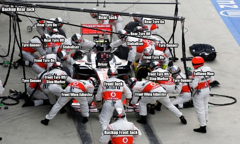 how to become pit stop crew f1