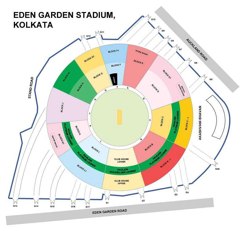 Eden Gardens Stadium Kolkata Seating Arrangement Chart