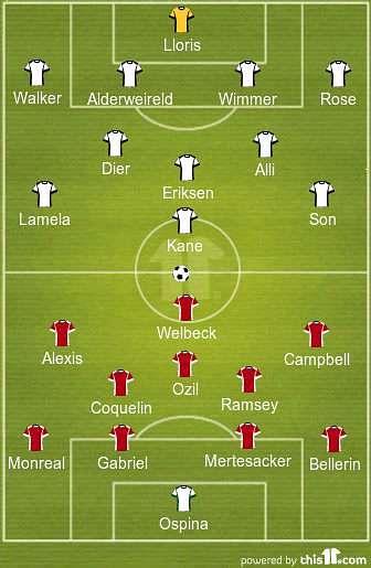 Image Result For West Ham Vs Arsenal
