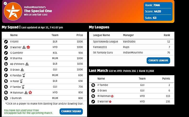 IPL Fantasy League 2016 Tips: Rising Pune Supergiants vs Royal Challengers Bangalore, Match 16