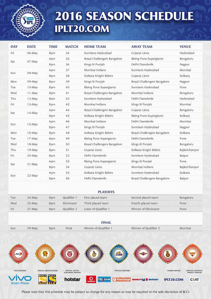 IPL Schedule 2018 Time Table, Fixtures, Auction Date