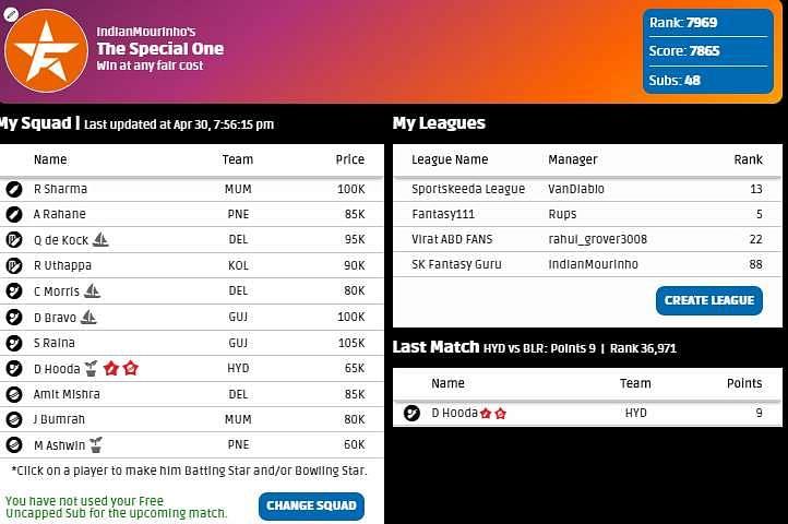 IPL Fantasy League 2016 Tips: GL vs KXIP and RPSG vs MI