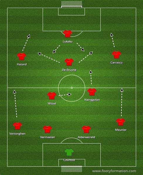 Euro 2016: Sweden 0-1 Belgium: Tactical Analysis