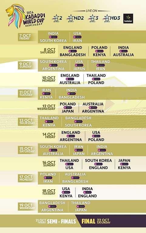 Kabaddi World Cup Schedule